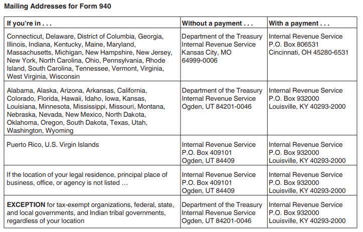 Form 940 Futa Tax Report Form Explained Community Tax