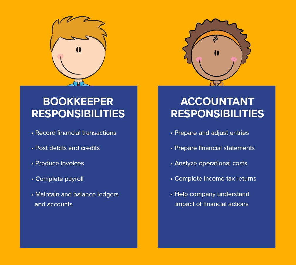 Bookkeeper vs  Accountant: Which is Better & Why | Community Tax