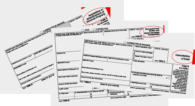 Form 1099 Community Tax
