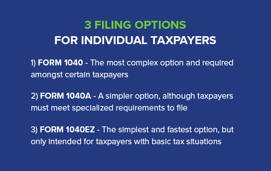 Form 1040ez Community Tax