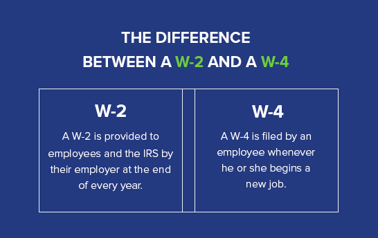difference-between-w2-and-w4