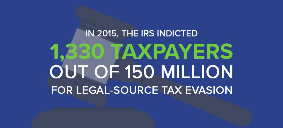 innocent-spouse-tax-evasion