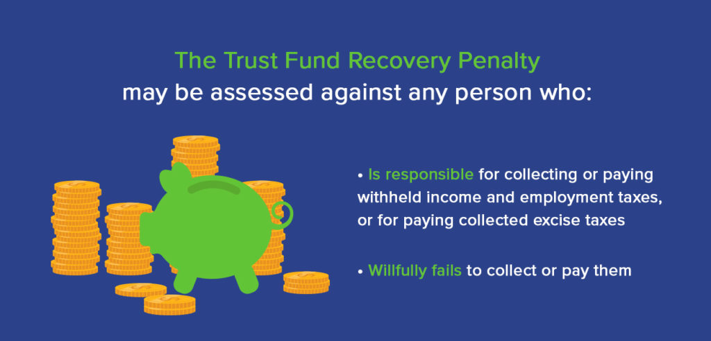 trust fund recovery penalty abatement