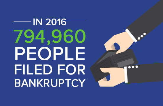 bankruptcy-and-taxes