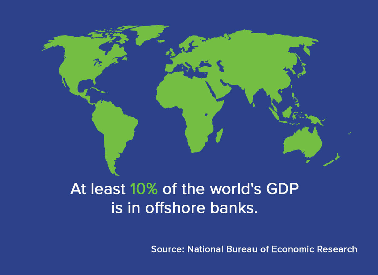 offshore-tax-shelters