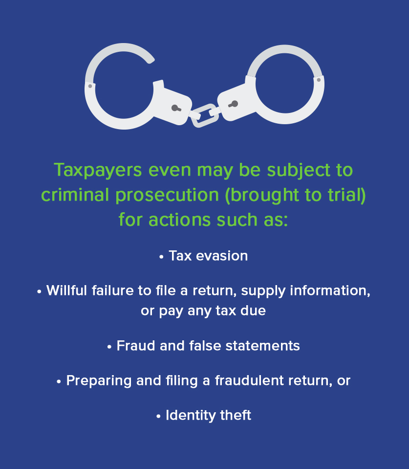 Claiming False Deductions Is Fraud Penalties Other Information