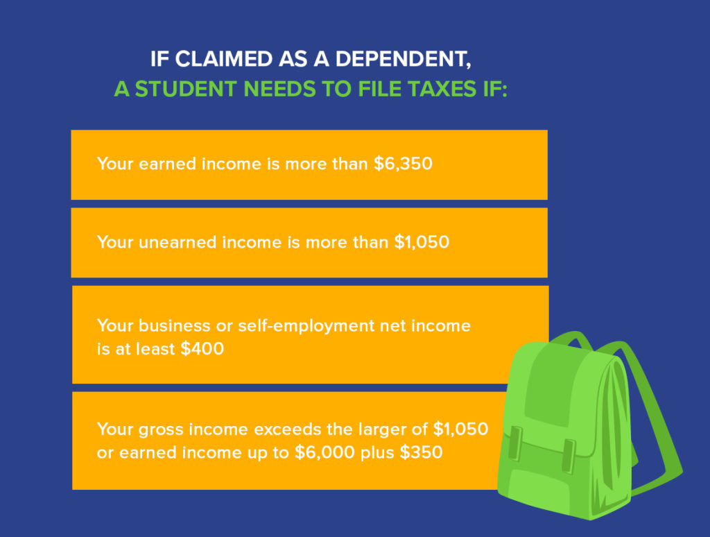 Working? Here's the Minimum Income You Have to Make To File