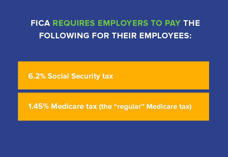 FICA-tax