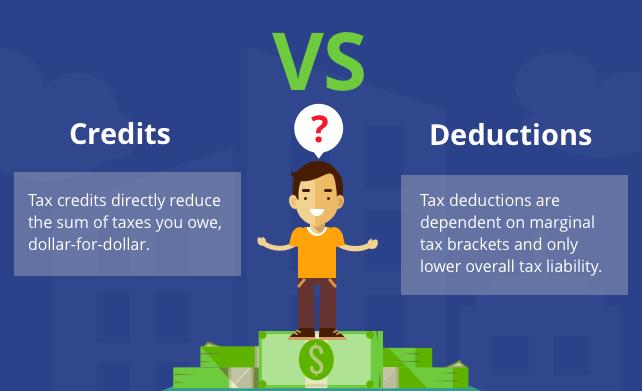 Tax Deduction Vs. Tax Credit