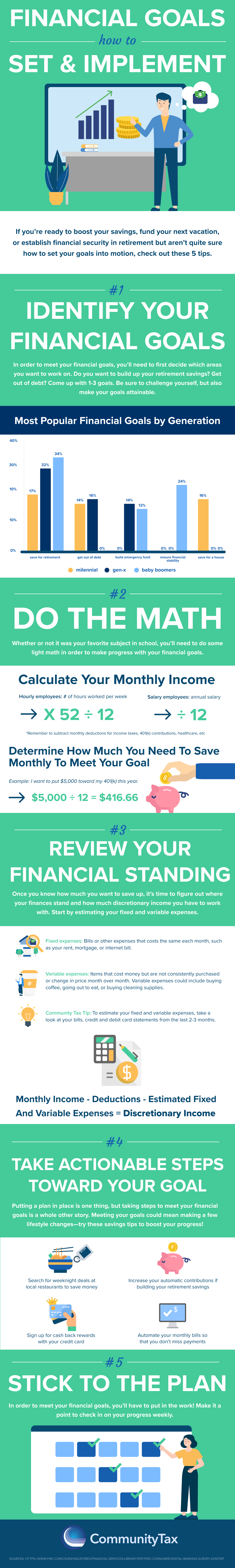 setting financial goals infographic